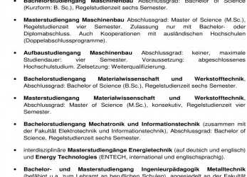 Gut Bachelor Of Science (Kurzform: B. Sc.), Regelstudienzeit Sechs Semester