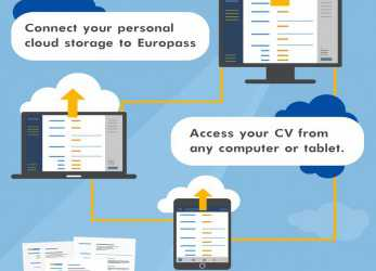 Neueste You, Now Directly Sign In To Your Cloud Service From, CV-Editor, Access Your CV From, Computer,, Create Different Versions Of Your