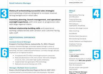 Kostbar (Some Resume Elements In, Above Courtesy Of Wendy Enelow; Downloadable Template Here.)