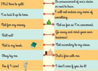 Experte Below Is A List Of Phrases, Exclamations, Many Of Which, Particularly Common In American English